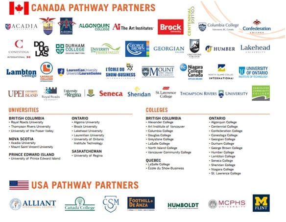 canada pathway partners