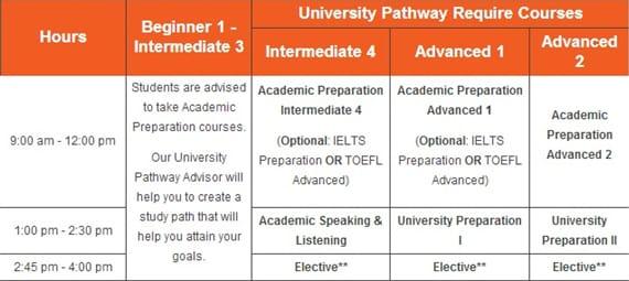 U Path Program Schedule